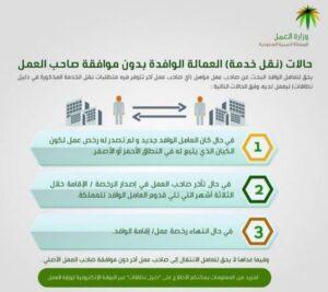 الاستعلام عن نقل كفالة عامل وافد برقم الإقامة وزارة العمل الاستعلامات