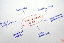 ضوابط إعداد السيرة الذاتية – أساسيات السيرة الذاتية
