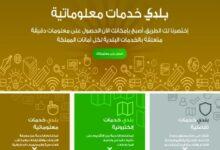 طريقة تجديد رخصة محل عن طريق موقع بلدي
