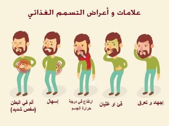 ما هي أعراض التسمم الغذائي
